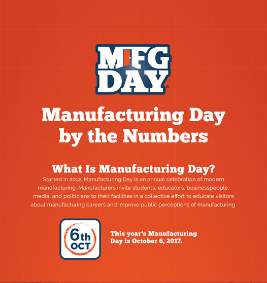 MFG Day 2017 - Manufacturing Day at Brewster Washers